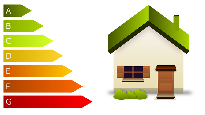energy efficiency rules landlords